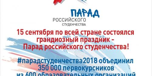 Как прошел XVII Парад российского студенчества